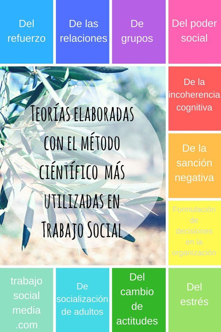 16 best Trabajo Social images on Pinterest | Social work, Cards ...