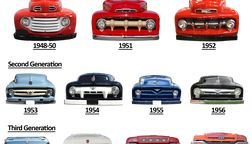 Ride Guides: A Quick Guide to Identifying 1948-60 Ford Pickups