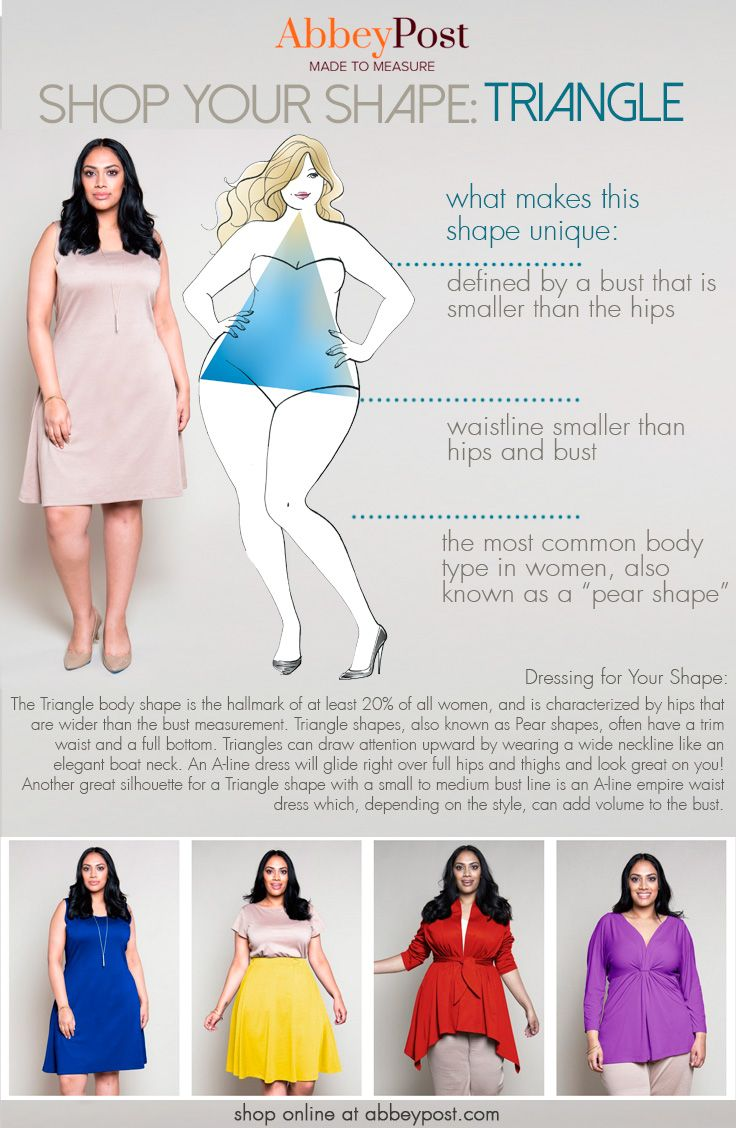 "The Triangle body type-- otherwise known as a ""pear"" -- is the most common body shape in women. Learn more about this body shape with our quick guide. You can look great at ANY size by learning the tricks to dress for your own specific shape. Click through to shop styles handpicked just for Triangle shapes. #shopyourshape"