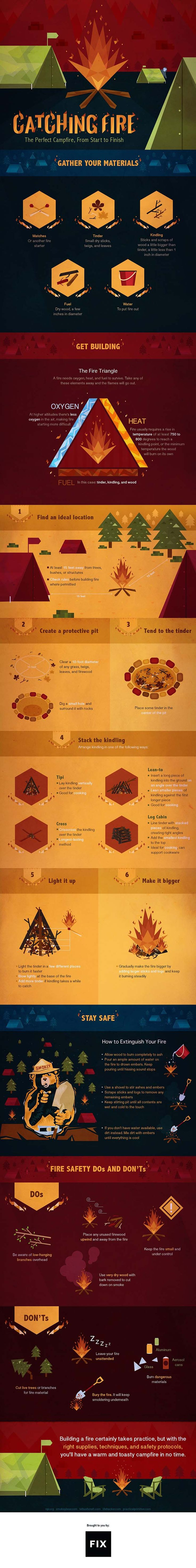 Build a Fire the Right Way | Fire Safety Do's And Dont's by Survival Life at http://survivallife.com/build-a-fire-the-right-way/