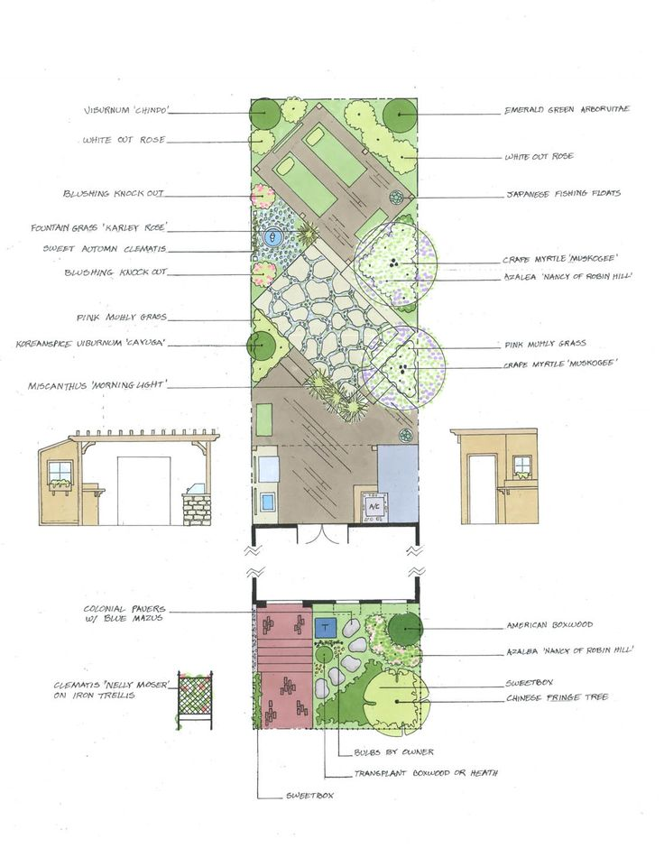 4249 best garden design principles images on pinterest for Garden design principles