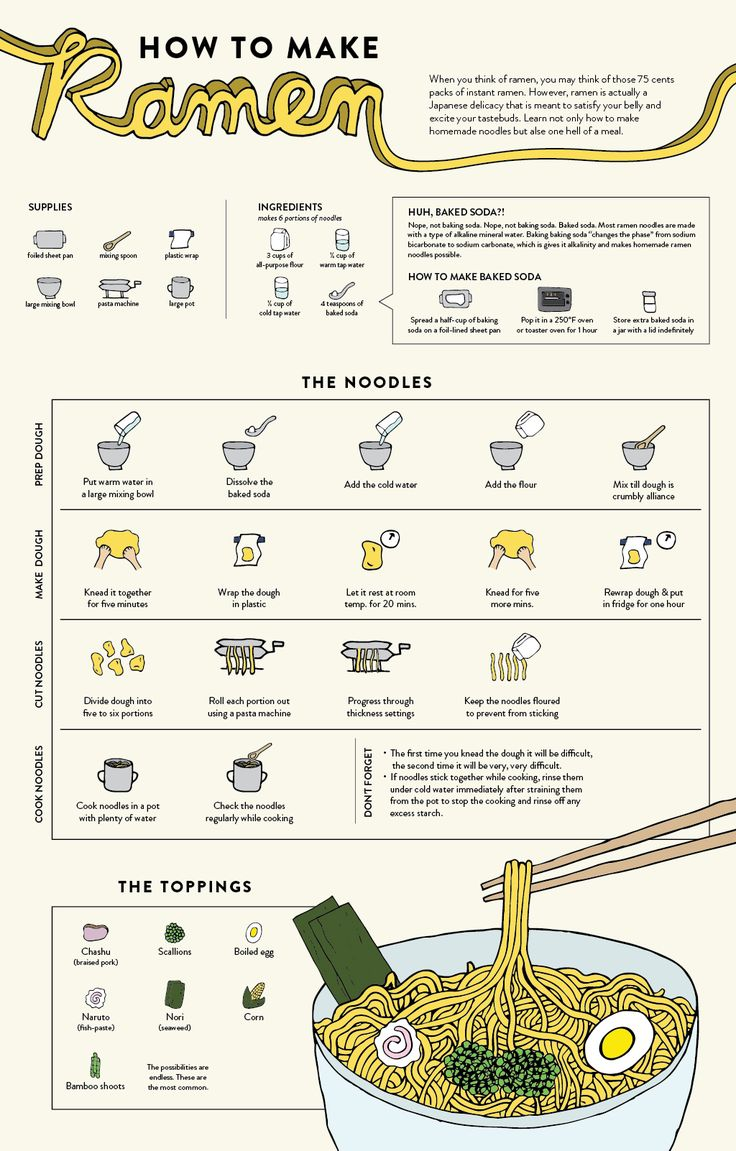 When you think of ramen, you probably think of those cheap packets college students eat--which is fine, but real, fresh ramen is a different--and much more delicious--matter. This graphic from the folks at Lucky Peach shows you how to make your own.
