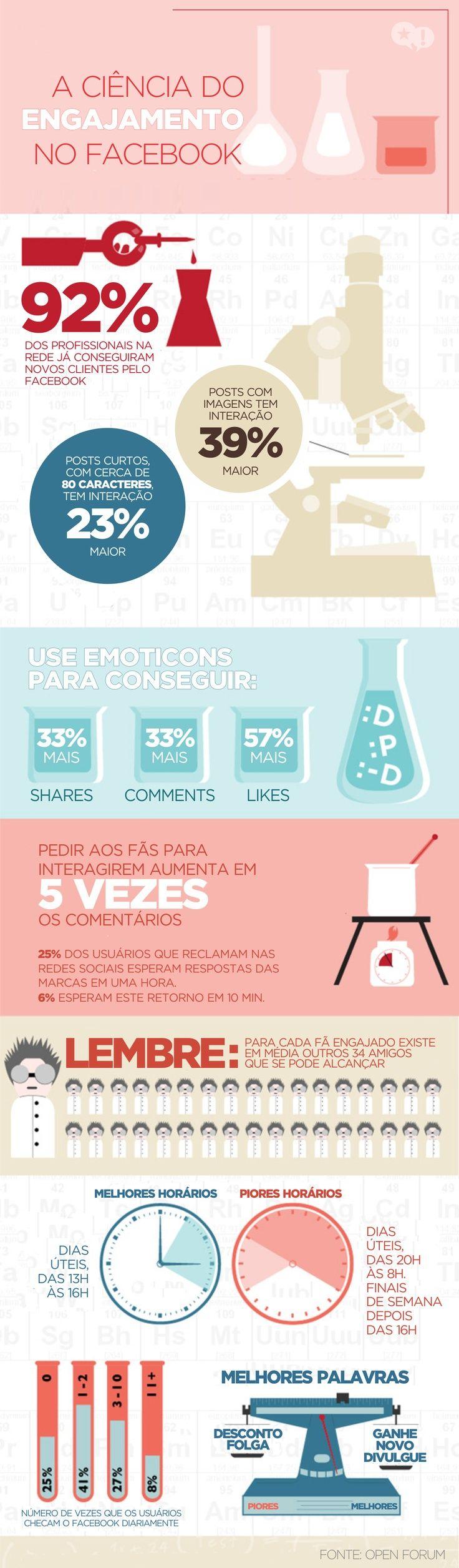 A ciência do engajamento no Facebook #Infogafico