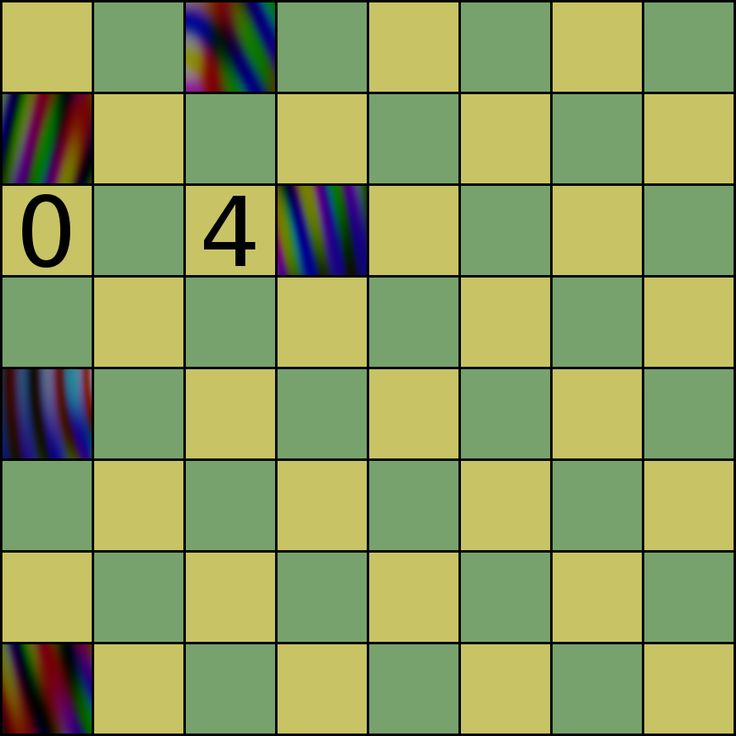 One of the many types of chess puzzles is to deduce the location of invisible pieces based on information about how many times certain squares are attacked. For example, in the position below, the challenge is to place a white king, queen, rook, knight, and bishop in the five highlighted squares so that the squares with numbers in them are attacked zero and four times respectively.