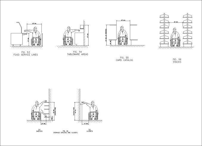 20 Best Accessibility Facilities Handicap Facilities Cad Drawings Download Images On