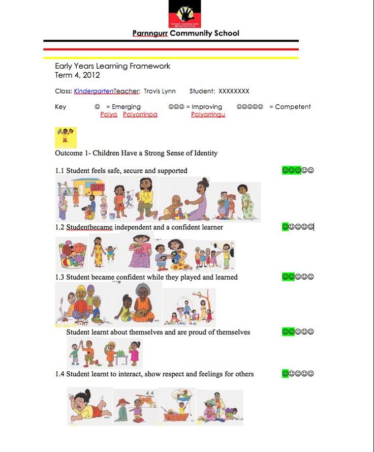 EYLF | Multimedia for Aboriginal Educators