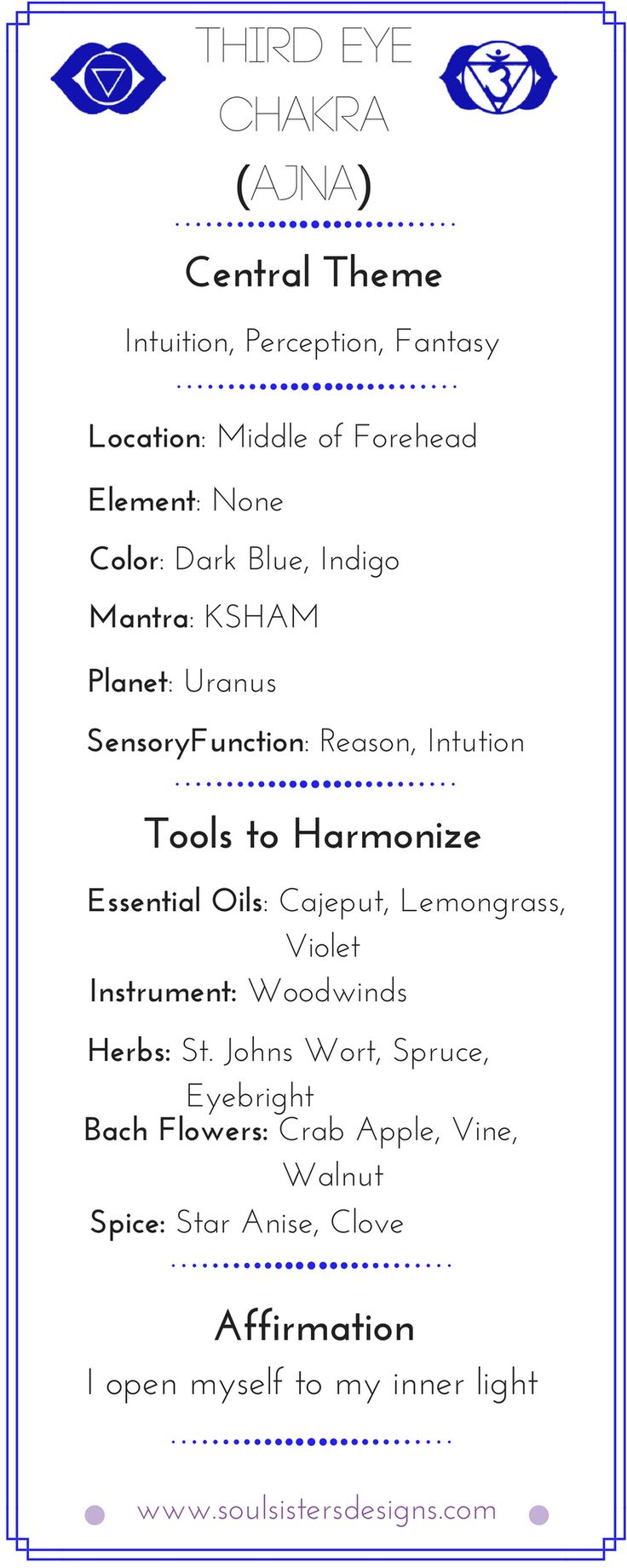 Information related to the Third Eye Chakra from Soul Sisters Designs