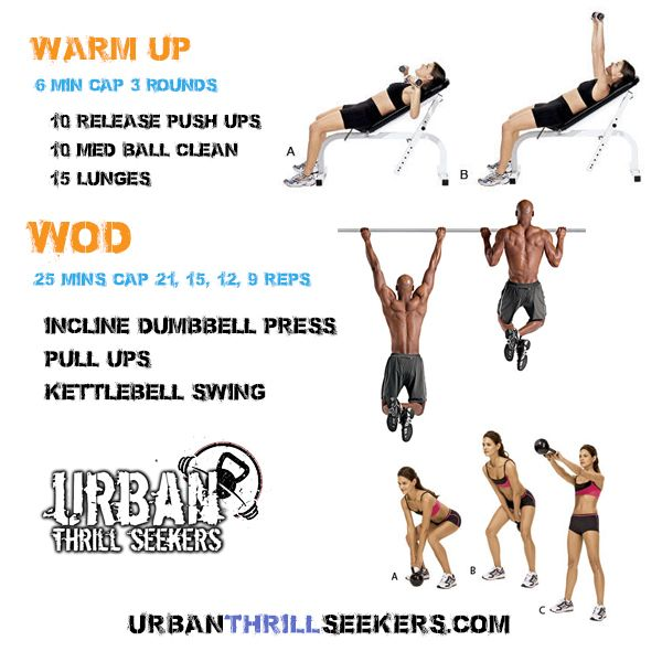 Crossfit Workout With Dumbbells And Kettlebells