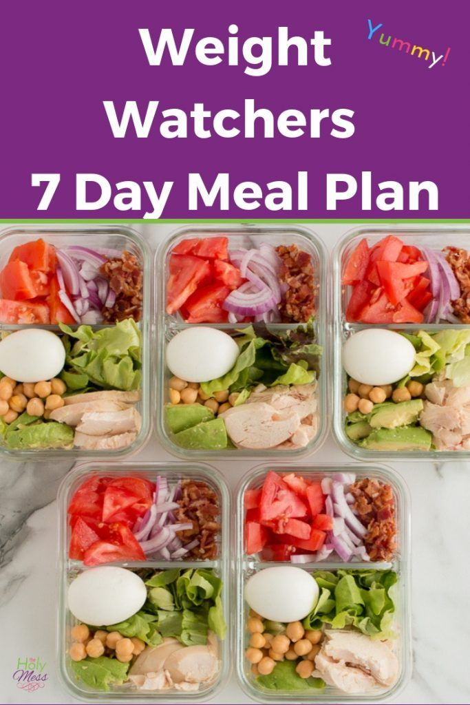 Weight Watchers 7 Day Meal Plan #weightwatchers #mealplanning