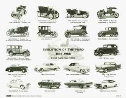 Evolution of cars essay