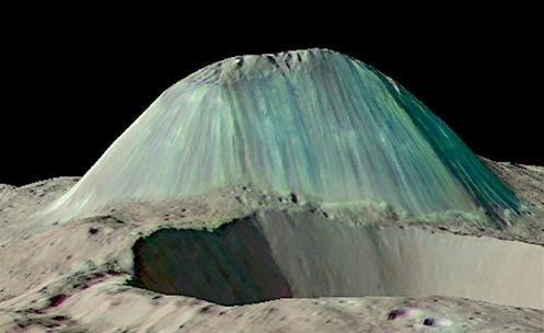 NASA encontra vulcão que expele água e sal no planeta anão Ceres!!