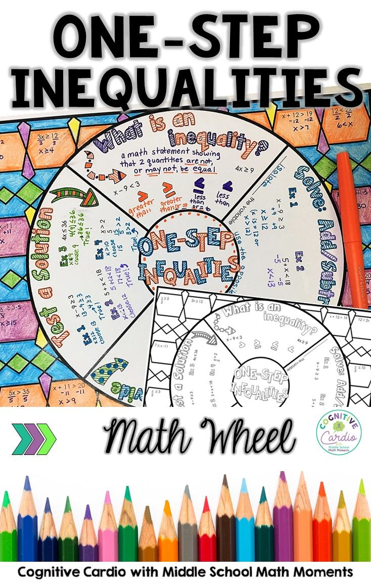 Try This Graphic Organizer To Help Your Students Learn Or Review One Step Inequalities They Can Color The Ba Middle School Math Math Math Interactive Notebook [ 1152 x 734 Pixel ]