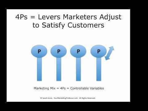 There are variations on the marketing mix eg 4Ps, 5Ps. Each summarises the core elements that marketers can vary to meet customer's needs and increase competitiveness.