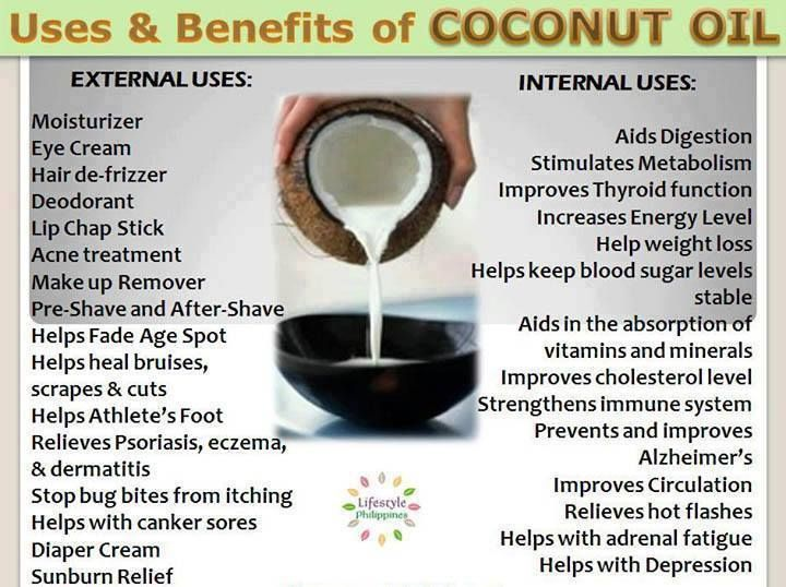 Scientific research on coconut oil as well as age-old traditions reveal health benefits that affect your entire body, inside and out. So here are 30 different ways of using that tub of coconut oil sitting in your pantry.