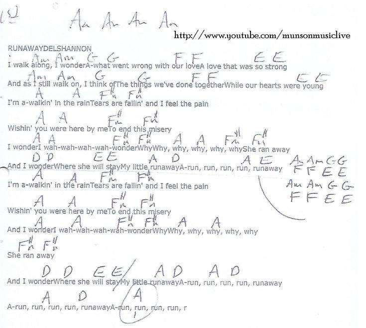 Runaway (Del Shannon) Guitar Chord Chart