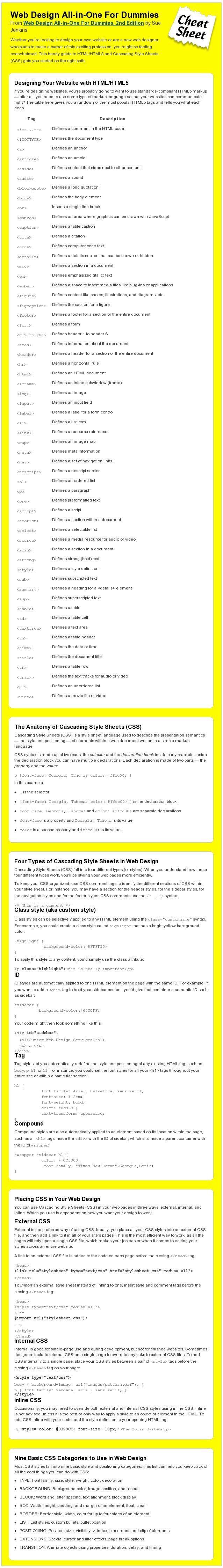 CSS Cheat Sheet for Dummies