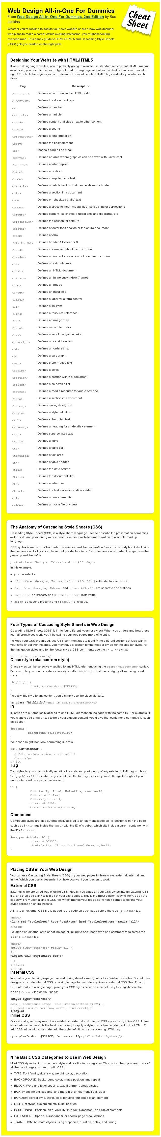CSS Cheat Sheet for Dummies