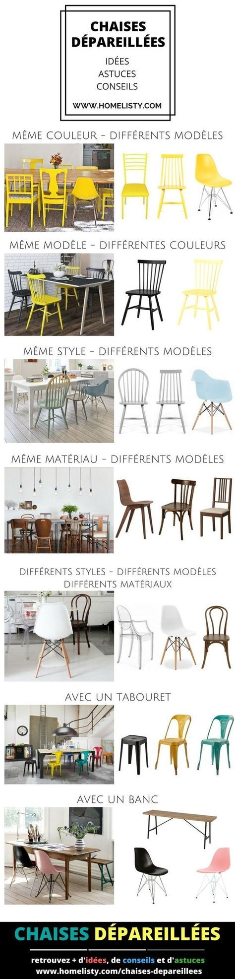 Chaises Dépareillées : 59 Idées Pour Les Assortir (+ Astuces en PHOTOS)  http://www.homelisty.com/chaises-depareillees/