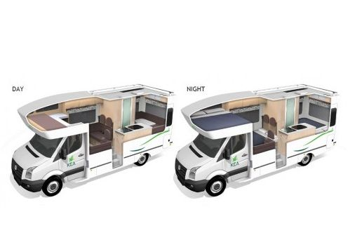 New Zealand Motorhome Holidays - a Guide for Touring NZ in Rental Campervans and Motorhomes