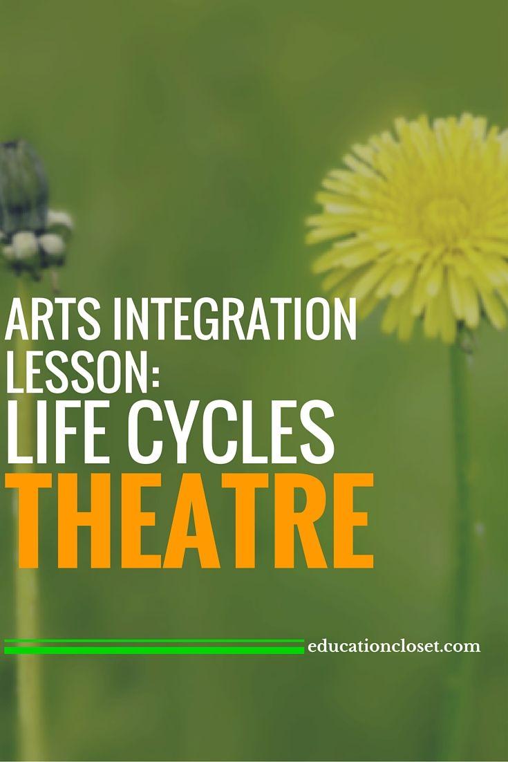 Arts Integration Lesson: Life Cycles Theatre | educationcloset.com