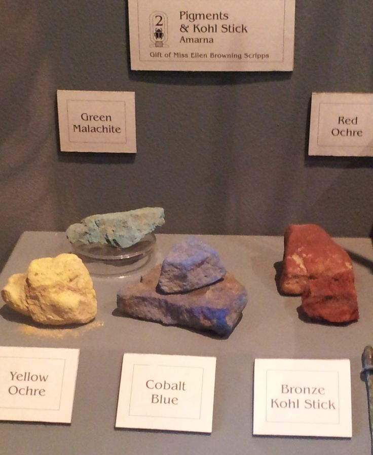 Pigments actually used by an artist from Amarna (Akhet-Aten). Reign of Akhenaten. 18th Dynasty, Egypt. Museum of Man, San Diego.