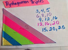 Equation Freak: A peek at my Pythagorean Theorem Unit