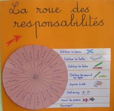 roue des responsabilités