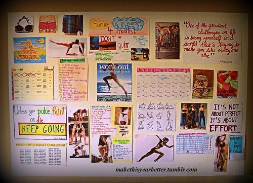 How a Motivation Wall Can Help You Shed Unwanted Pounds - Beautifully BellaFaith
