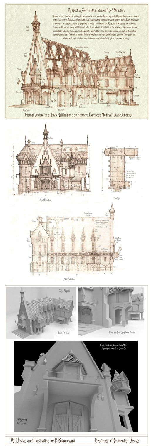 131 best images on pinterest drawings architecture finished front elevation sketches for group four buildings include the removal of a small number two storefront from between the others which i will place