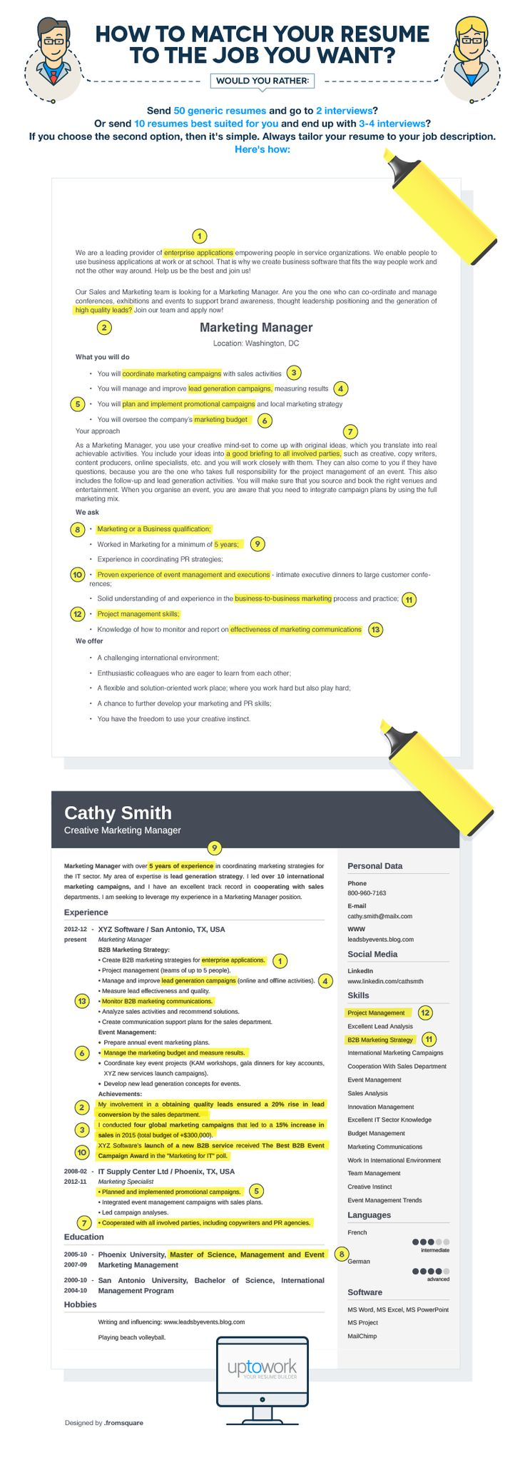 Do you have what it takes? The tips in this infographic will help you tailor your resume to the prospective employer's needs and wants.