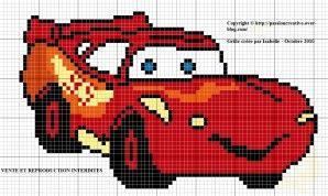 Bonjour, Suite à une demande, voici la grille de Flash Mc Queen, le Héros du dessin animé CARS de chez Disney Pour l'imprimer, cliquez sur l'image Je vous remercie par avance de me faire parvenir une photo de votre ouvrage réalisé à partir d'une de mes...