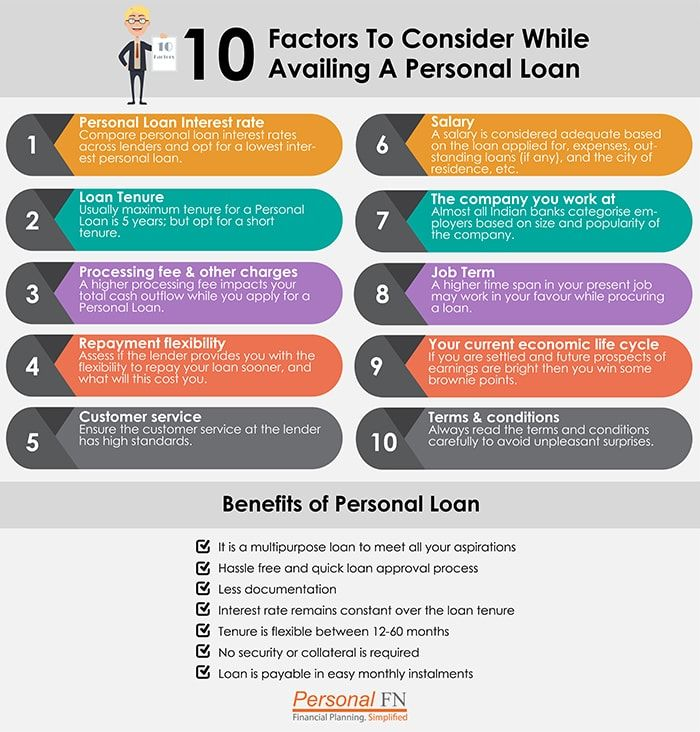Here Are Some Of The Important Parameters That Any Borrower Should Assess Before Signing On The Dotted Line Although Your C Personal Loans Loan Types Of Loans