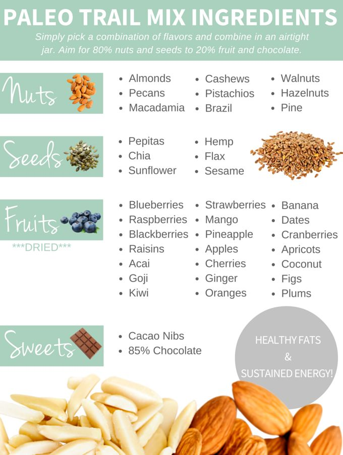 Easy Homemade Trail Mix is a fantastic snack! It provides a healthy dose of fats and fiber making you feel fuller longer. Perfect for the 3 o'clock slump!