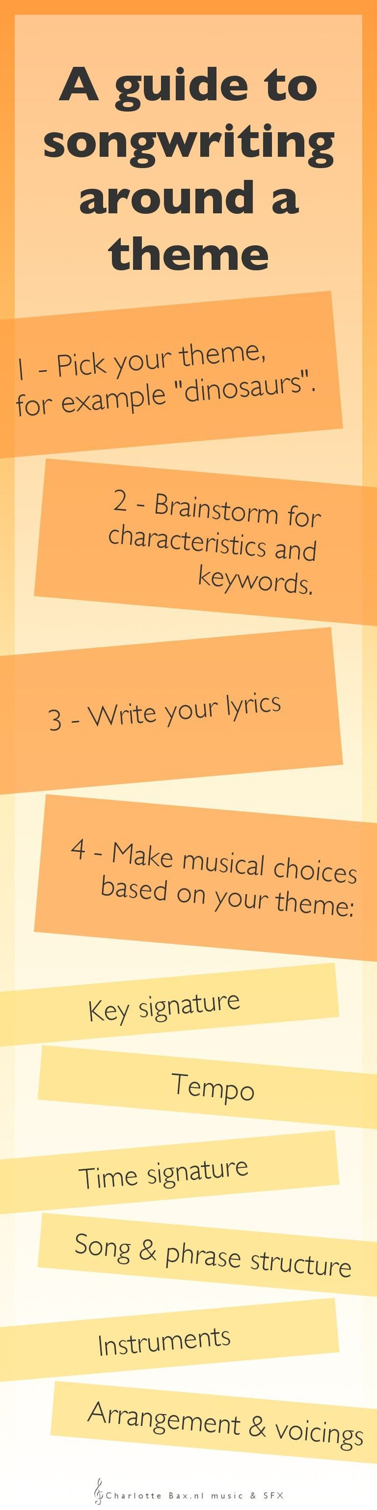 A guide to songwriting around a theme: 6 invaluable tips on how to incorporate your theme not only into your lyrics of your song, but also in every aspect of the music. • http://CharlotteBax.nl
