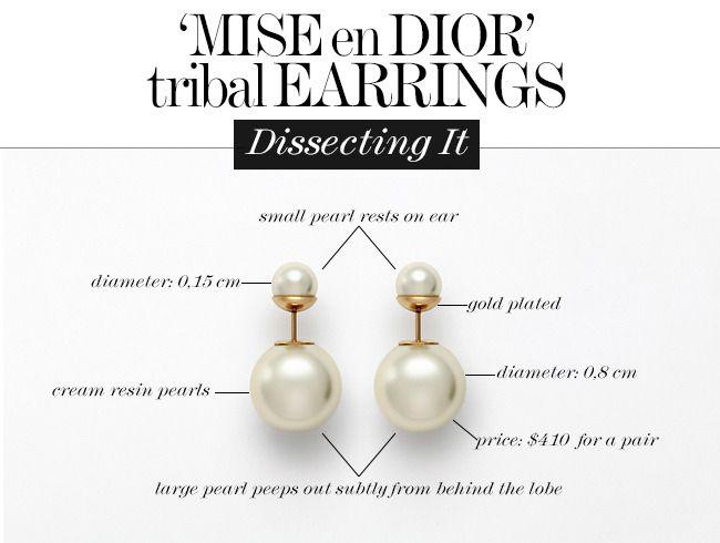 Dissecting It: 'Mise en Dior' Tribal Earrings
