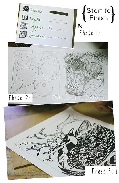 Zen Classroom Design ~ Best images about zentangles and line designs on