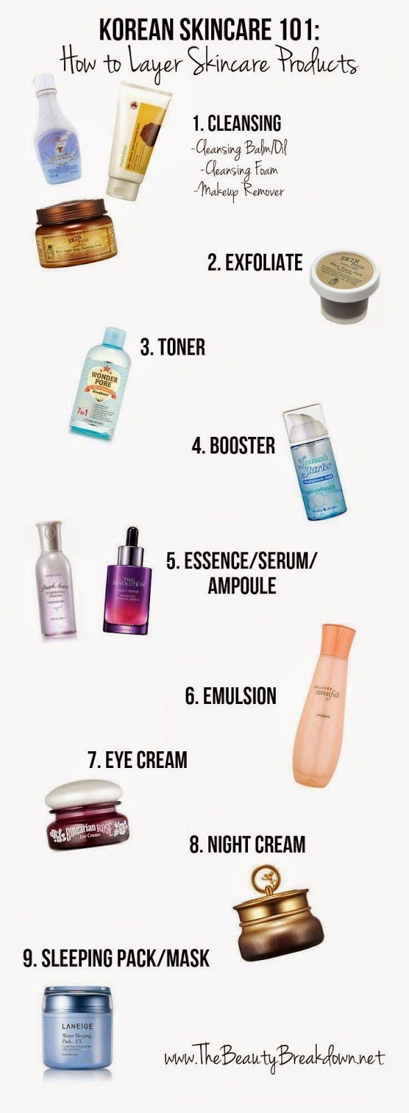 14 Must Have Korean Beauty Products - Korean Skincare 101, a 9 step process to flawless skin. Photo via The Beauty Breakdown #beautysecrets