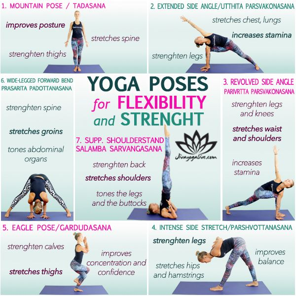 Yoga Poses For Flexibility And Strength Easy Yoga Workouts Relaxing Yoga Yoga Tutorial