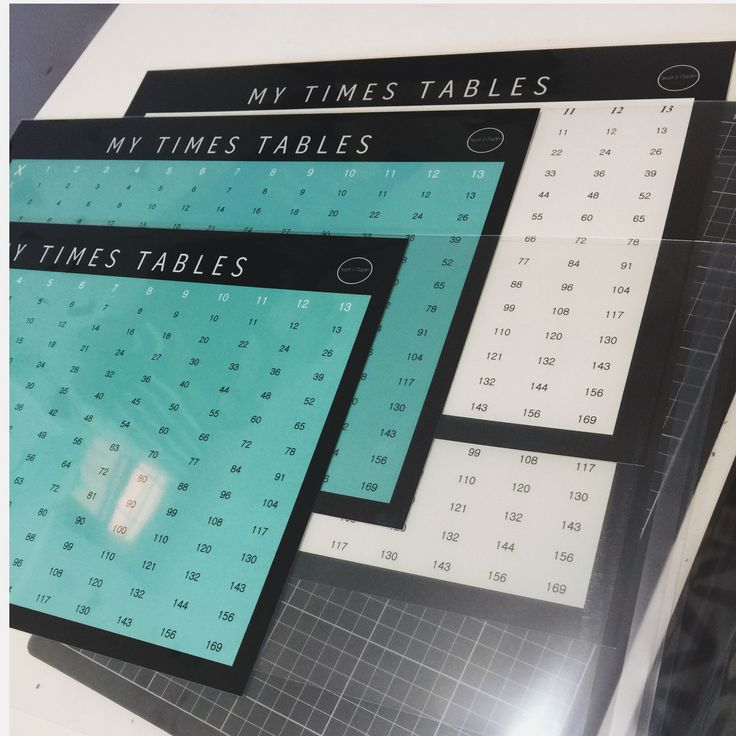 Times Tables Wall Charts $16