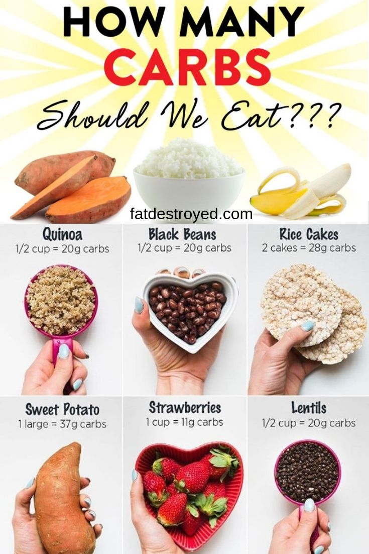 Pin On Fat Burning Foods
