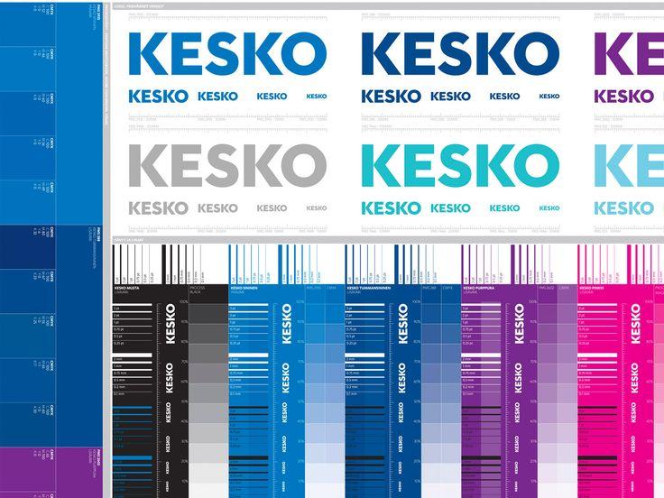 Kesko's colours