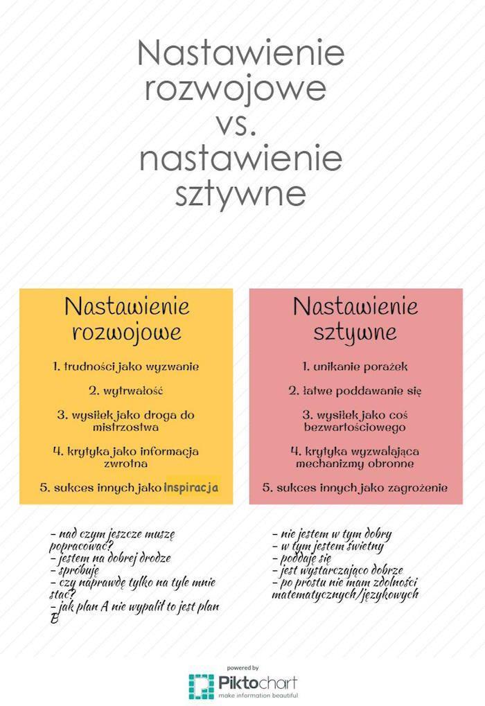 EDUNEWS.PL - portal o nowoczesnej edukacji - Nastawienie na rozwój i wytrwałość jako czynniki sukcesu