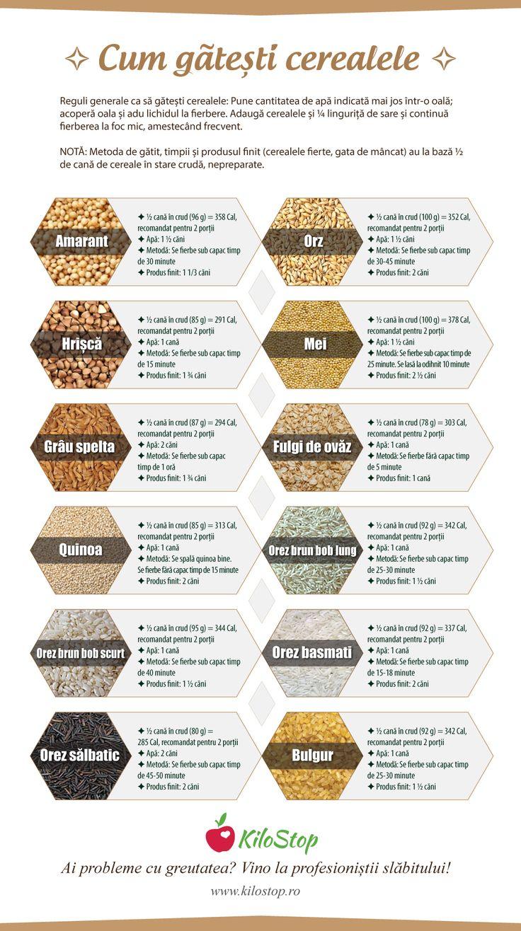 Cum să prepari corect #cerealele