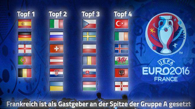 Sportnachrichten – aktuelle News & Livestreams | SPORT1.de