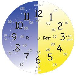 Klockit's Exclusive Learning Clock Dial helps to teach kids to read time!
