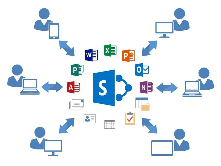 learn how to manage your  sharepoint  online environment