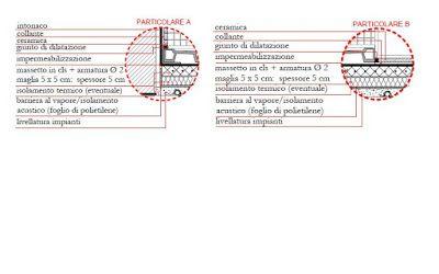 EDILIZIA & CERAMICA: POSA CERAMICHE IN UN BAGNO - DOCCIA E VASCA