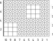 Basket (Wicker) Stitch Pattern 2, knitting pattern chart