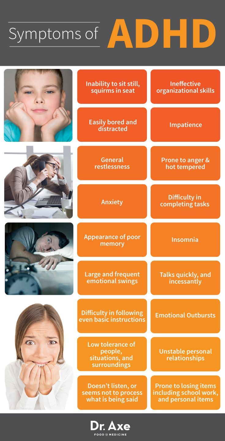 ADHD Symptoms chart http://draxe.com #health #holistic #natural: