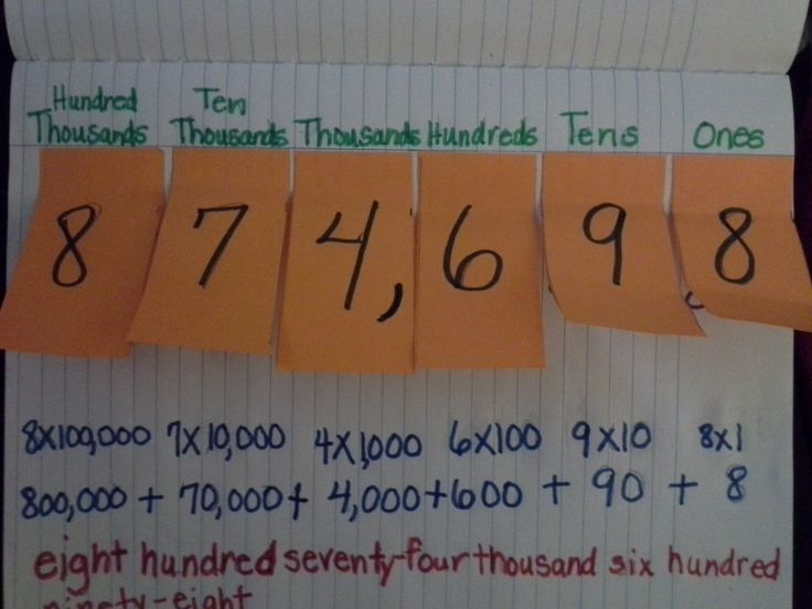 100 Best Place Value Images On Pinterest Teaching Math Fourth